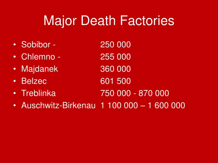 Major Death Factories