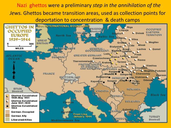 Nazi  ghettos