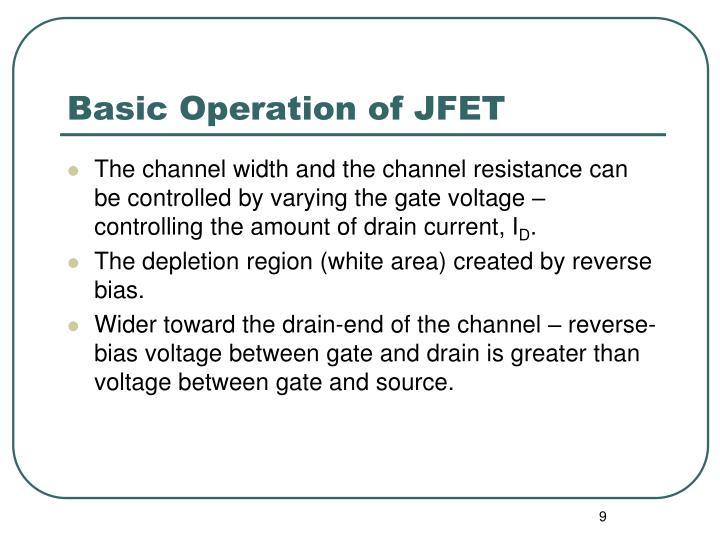 Basic Operation of JFET