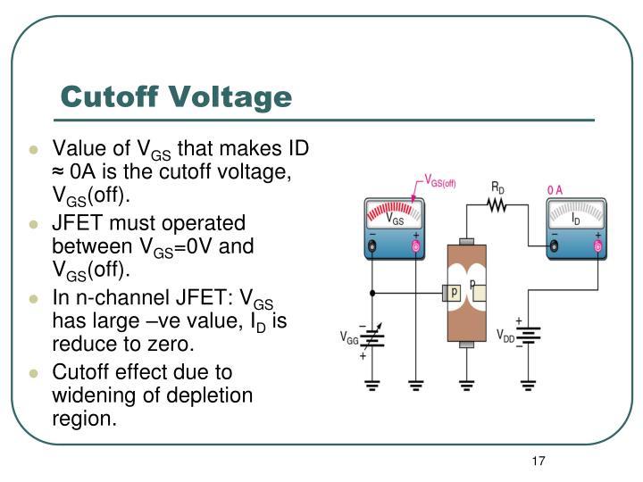 Cutoff Voltage