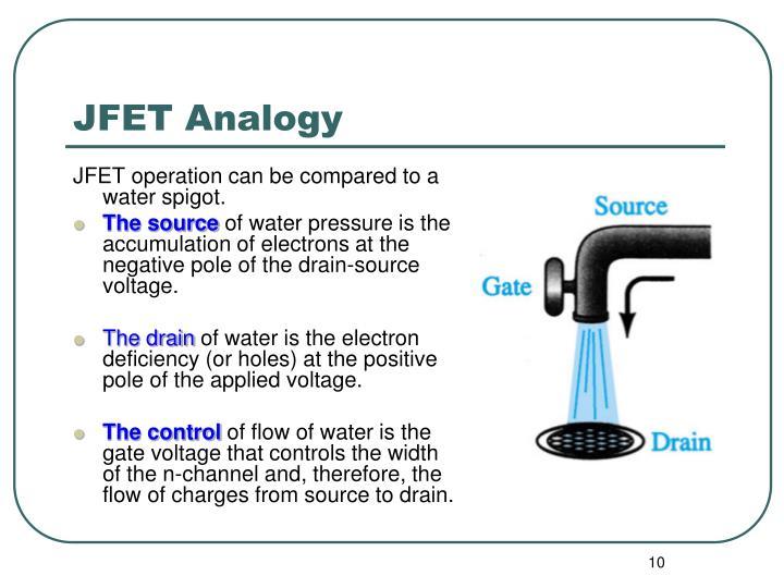 JFET Analogy