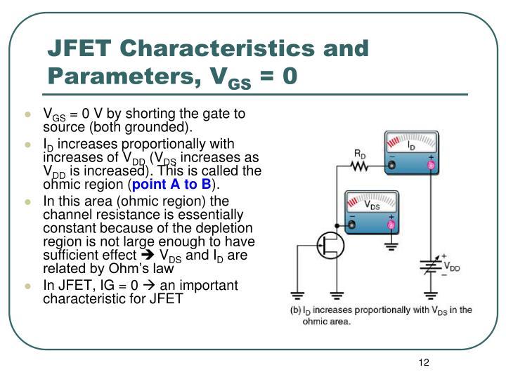 JFET Characteristics and Parameters, V