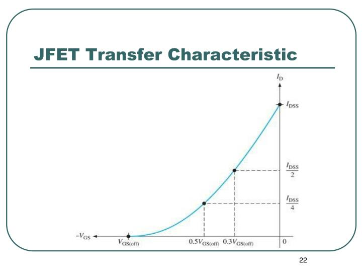 JFET Transfer Characteristic