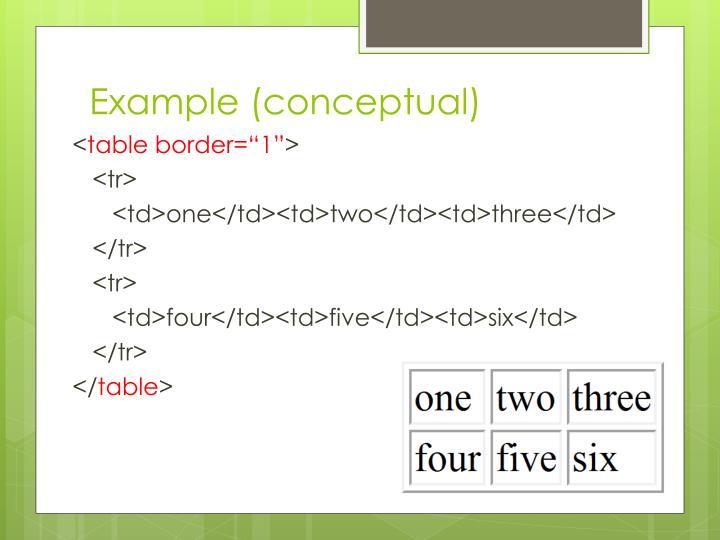 Example (conceptual)