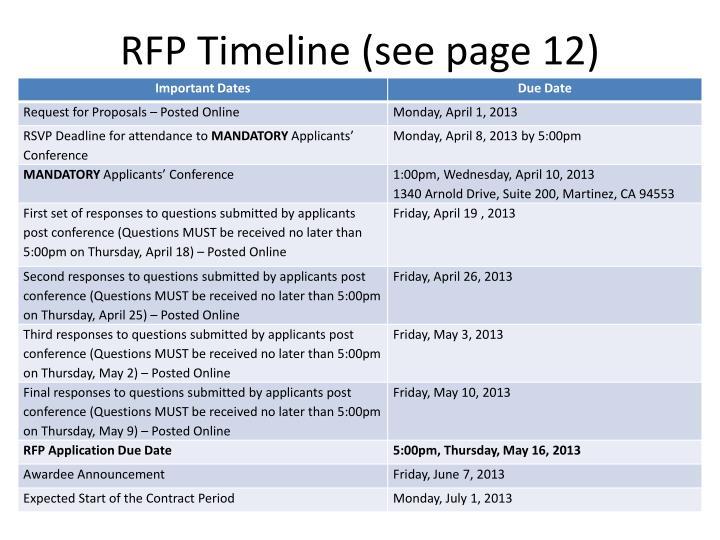 RFP Timeline (see page 12)