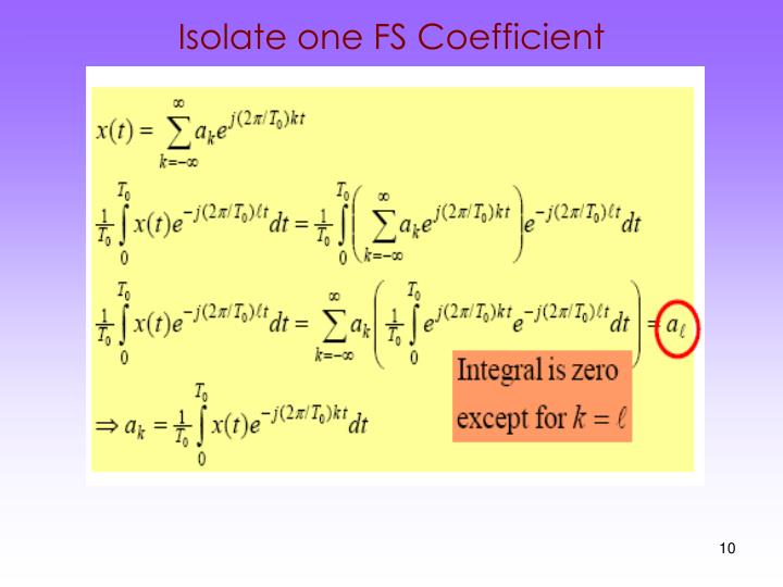 Isolate one FS Coefficient