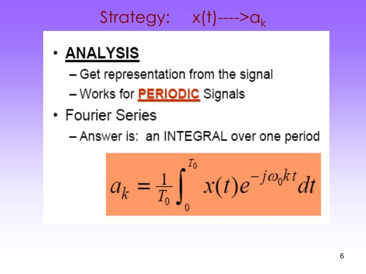 Strategy:     x(t)---->a