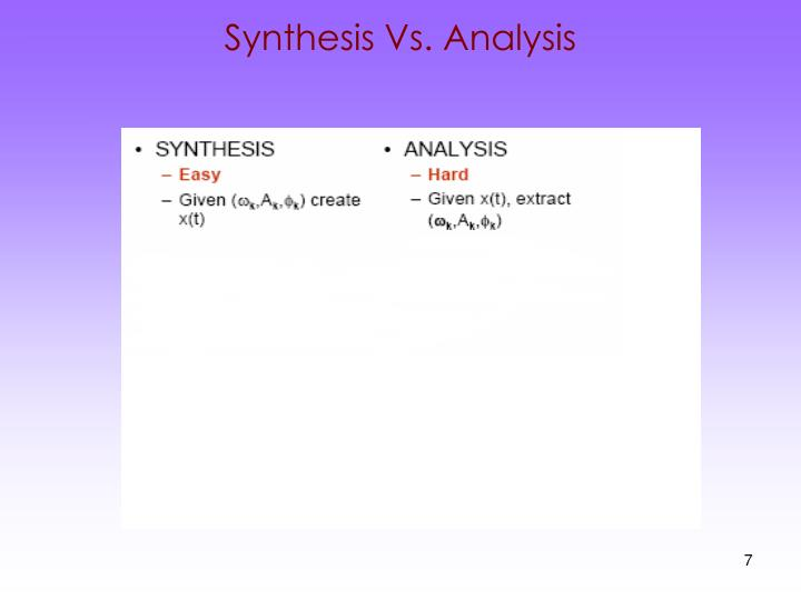 Synthesis Vs. Analysis