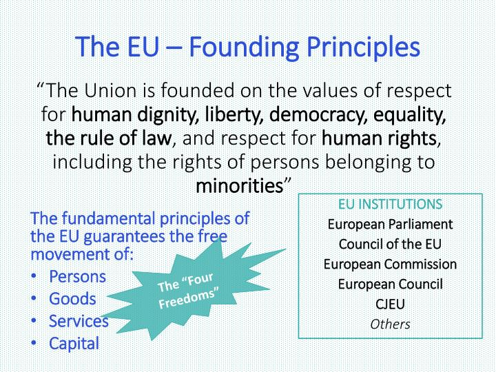 The EU – Founding Principles