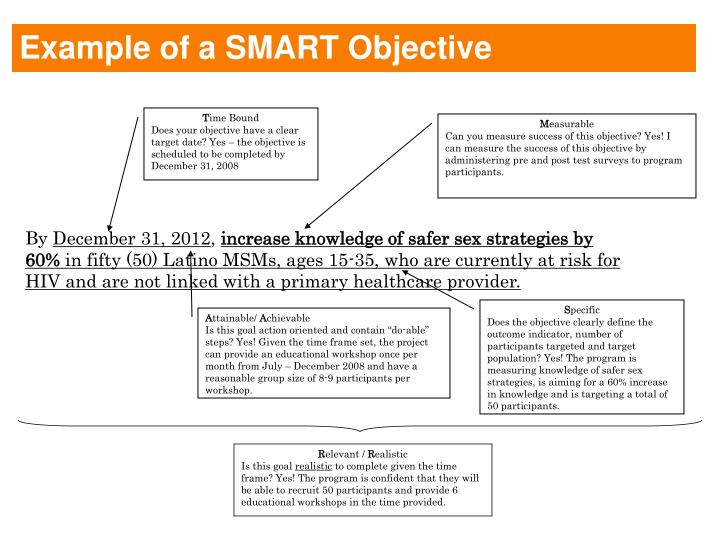 Example of a SMART Objective