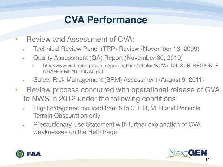 CVA Performance