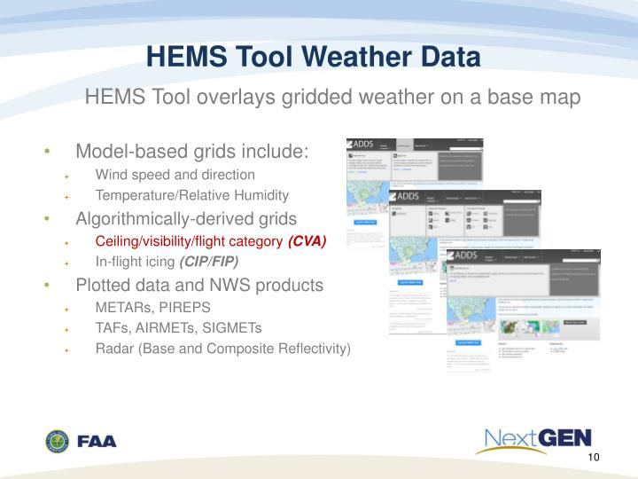 HEMS Tool Weather Data
