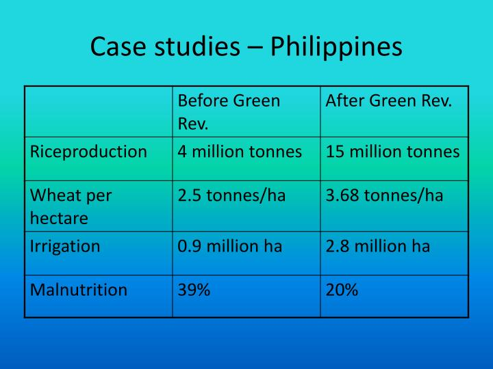 Case studies – Philippines