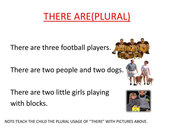 THERE ARE(PLURAL)