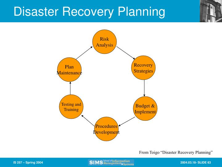 Disaster Recovery Planning