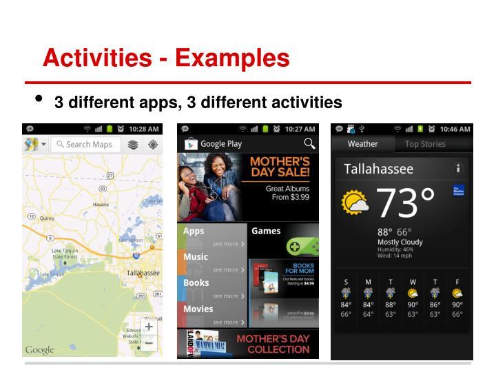 Activities - Examples