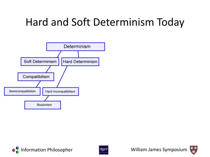 Hard and Soft Determinism Today