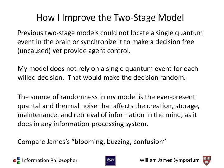 Previous two-stage models could not locate a single quantum event in the brain or synchronize it to make a decision free (uncaused) yet provide agent control.