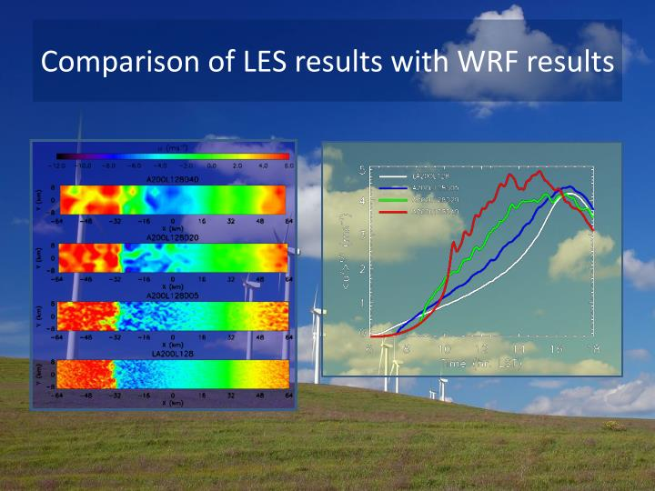 Comparison of LES results with WRF results