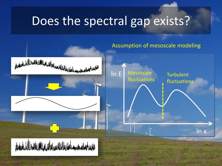 Does the spectral gap exists?