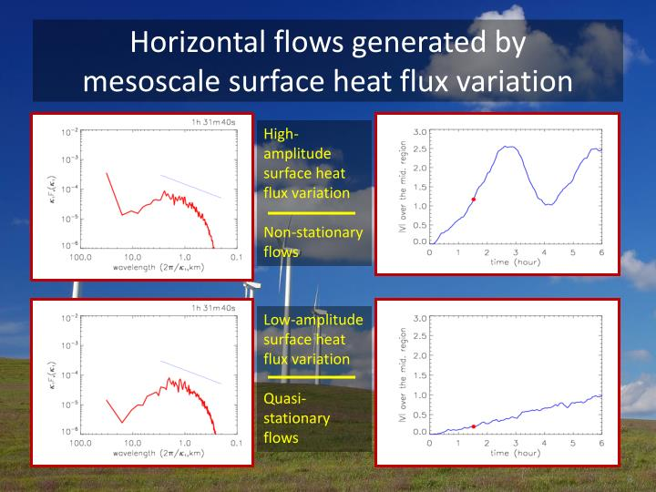 Horizontal flows generated by