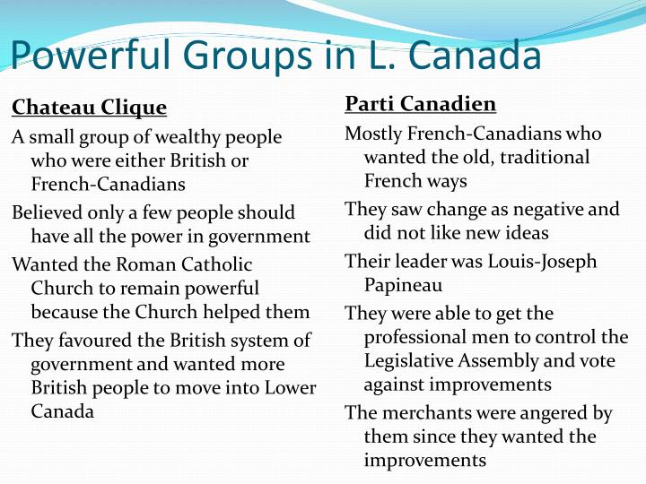 Powerful Groups in L. Canada