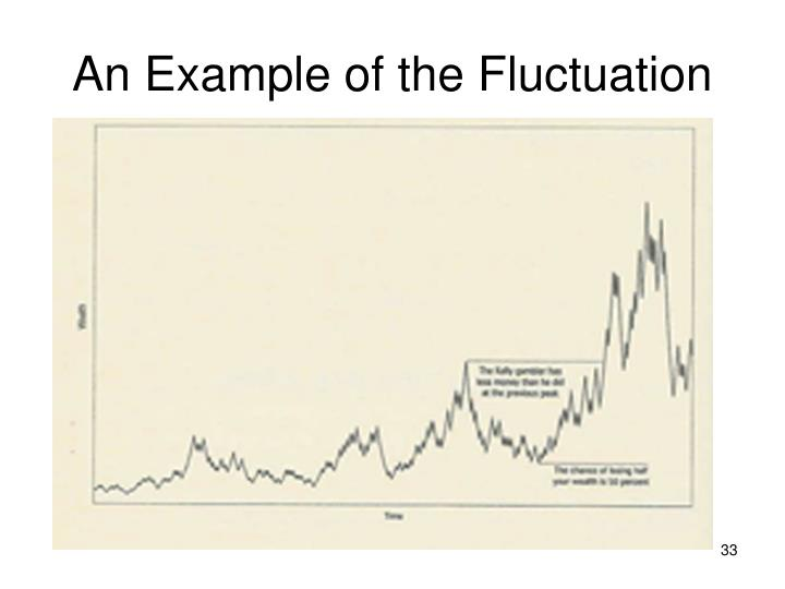 An Example of the Fluctuation