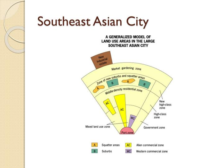 Southeast Asian City