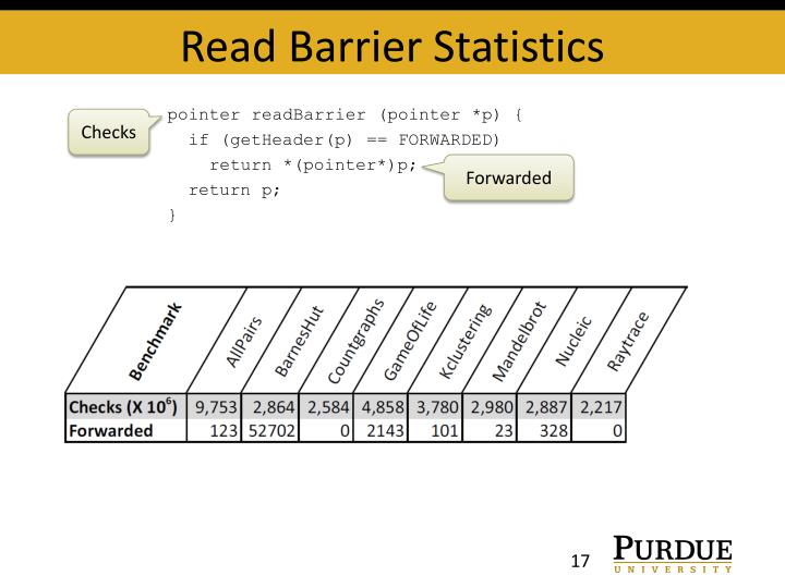 Read Barrier Statistics
