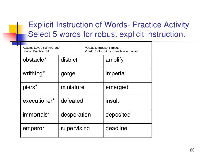 Explicit Instruction of Words- Practice Activity