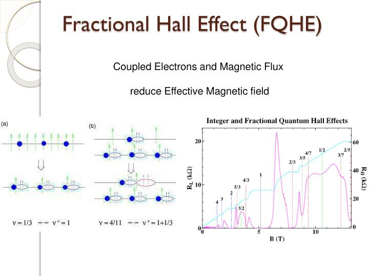Fractional Hall Effect (FQHE)