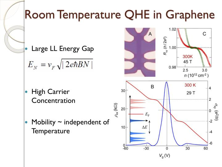 Room Temperature QHE in Graphene