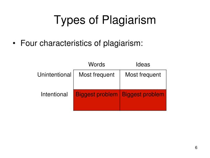 types of plagiarism You can avoid plagiarism if you know how to define it find out the different types of plagiarism most people do not intend to commit plagiarism, but students can.