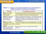 how to comprehend health concepts1