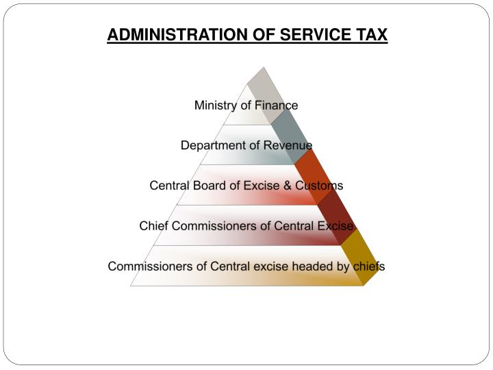 ADMINISTRATION OF SERVICE TAX