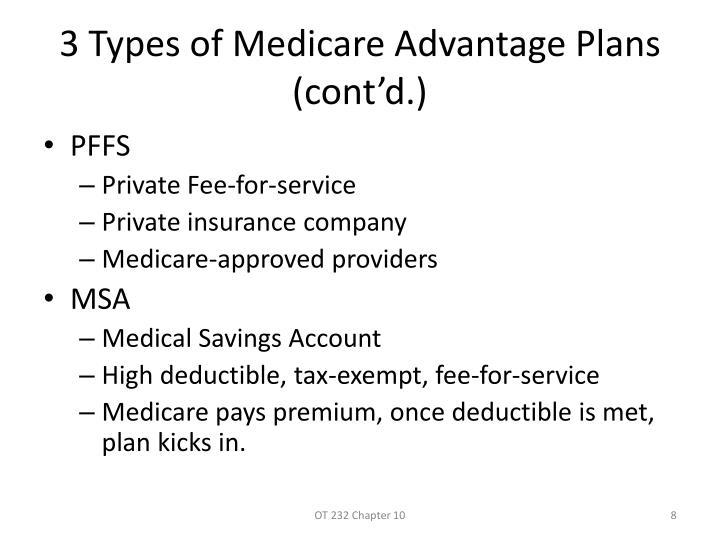 3 Types of Medicare Advantage Plans (cont'd.)