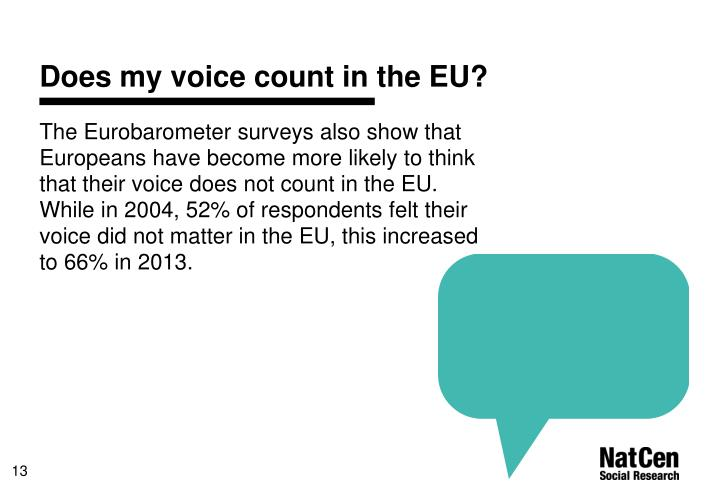 Does my voice count in the EU?