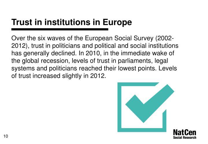 Trust in institutions in Europe