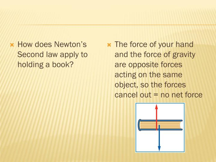 How does Newton's Second law apply to holding a book?