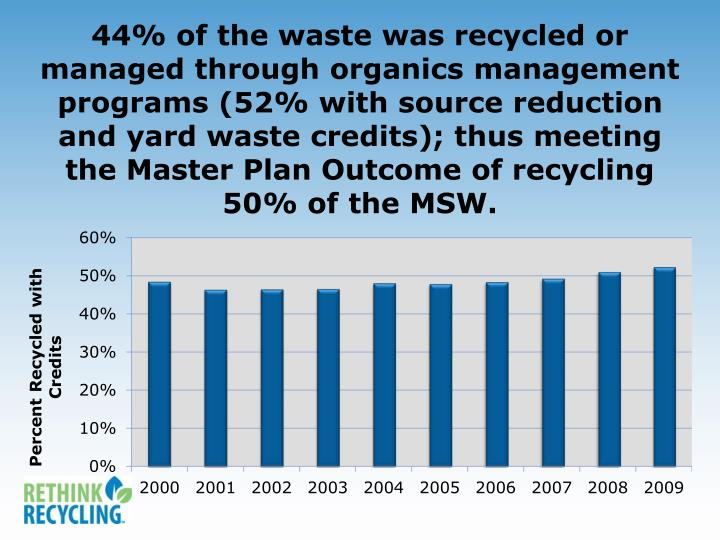 44% of the waste was recycled or managed through organics management programs (52% with source reduction and yard waste credits); thus meeting the Master Plan Outcome of recycling 50% of the MSW.