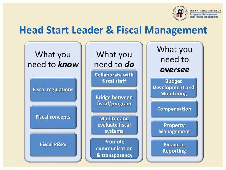 Head Start Leader & Fiscal Management