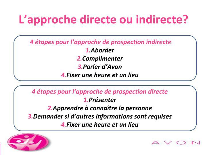 L'approche directe ou indirecte?