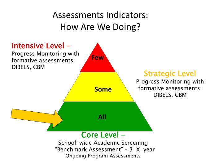 Assessments Indicators: