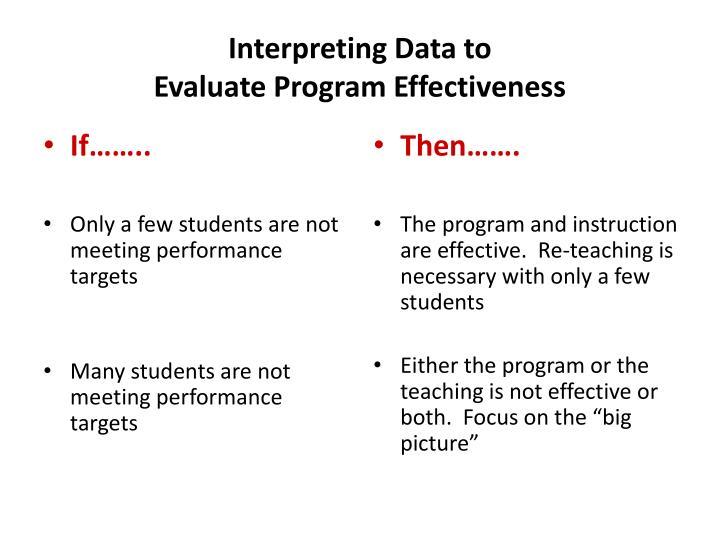 Interpreting Data to