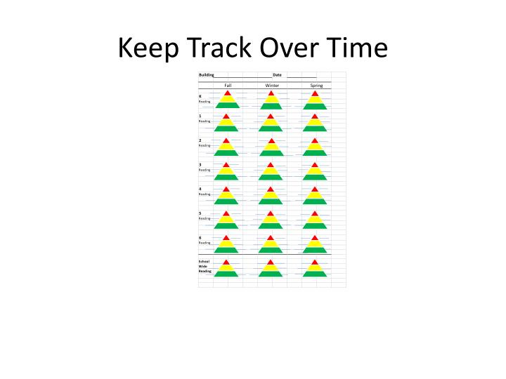 Keep Track Over Time