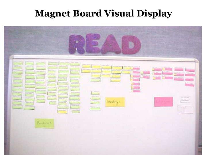 Magnet Board Visual Display