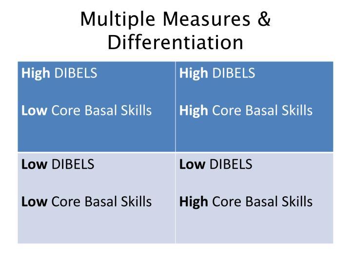 Multiple Measures & Differentiation