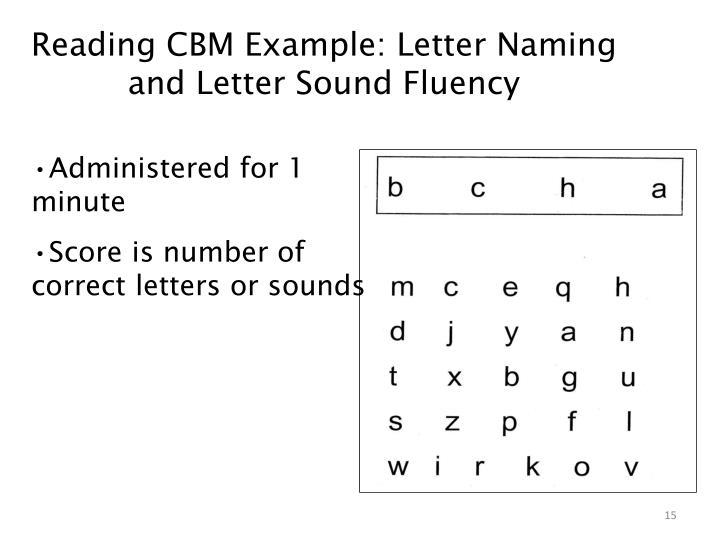 Reading CBM Example: Letter Naming and Letter Sound Fluency