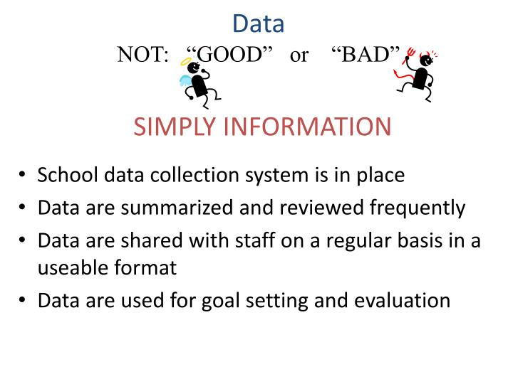 School data collection system is in place