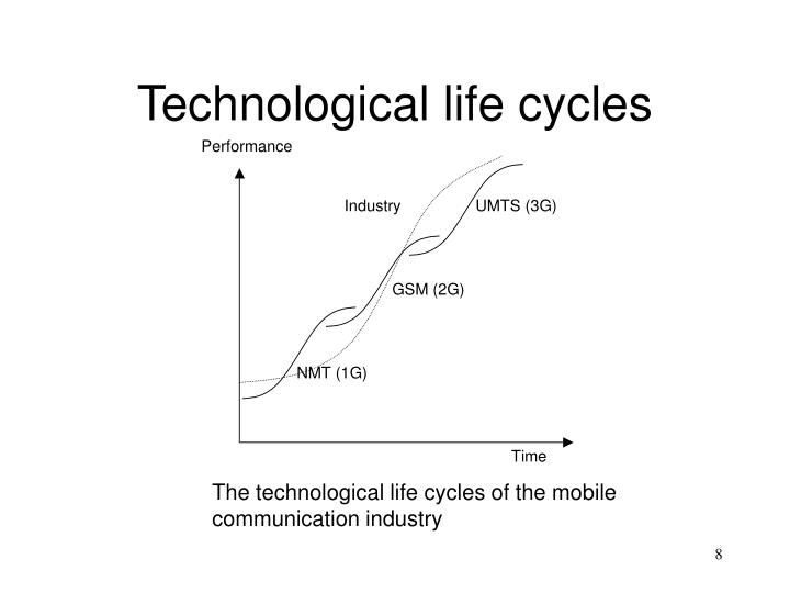 Technological life cycles